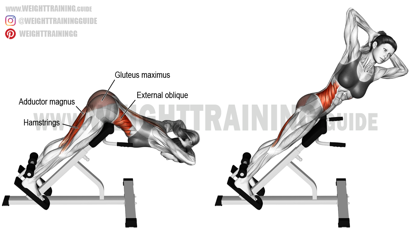 Twisting Hip Extension Instructions And Video Weight