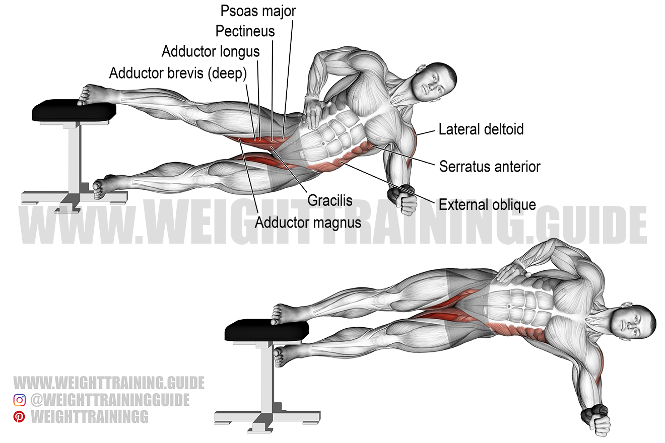 Side plank hip adduction exercise