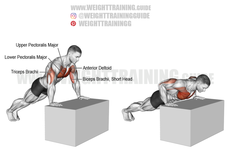 Incline push-up on a box